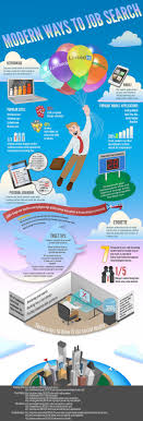 Modern Ways To Job Search Infographic Job Search Target And