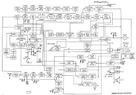 cherokee northstar ns 9000 block diagram