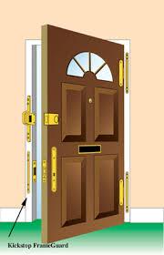 front door securityDoor Security