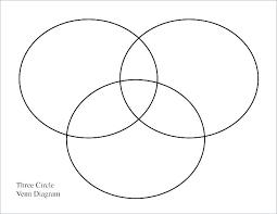 Venn Diagram Maker 2 Circles Blank 3 Way Diagram Template Awesome Maker Venn Circle Templat