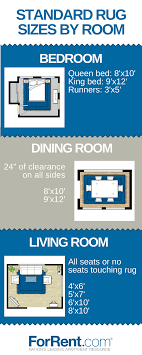 standard rug sizes by room for com