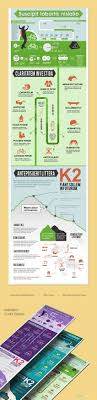 Sports Infographic Template Psd Infographics Template For Sports Infographic Templates