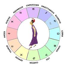 Jupiter In Gemini Birth Chart Jupiter In Scorpio Learn Astrology Guide To Your Natal Chart