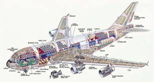 Airbus A380 Specs Modern Airliners