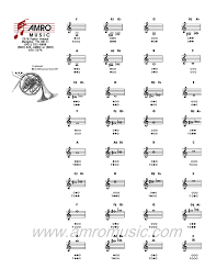 Note Values Chart Pdf French Horn Fingering Chart Amro Music Memphis