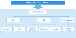 Corporate Information Weihai Disu Pharma Corporation