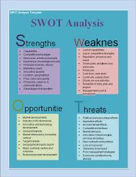 Sample Swot Analysis 15 Documents In Word Pdf