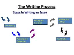 writing process ppt and assignment 2 the writing process