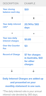 how credit cards interest calculated credit card interest rates american express uk