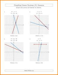 graphing linear equations worksheet algebra systems of equations solve by graphing all quadrants 001 pin2 jpg v 1429194254