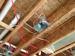 house wiring ideas the wiring diagram house wiring ideas vidim wiring diagram house wiring