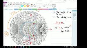 Smith Chart Single Stub Matching Problem 2