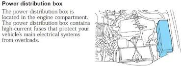 solved fuse box diagram for 2006 ford escape fixya forgot the pictures sorry here the are