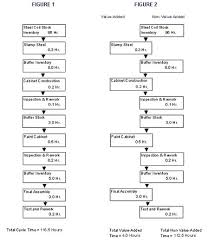 49 Right Improved Process Flow Chart
