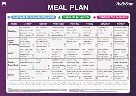 Nutritious Meal Plans