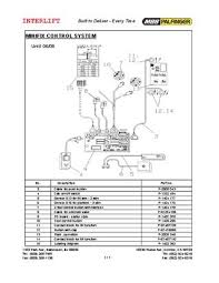 1984 toyota pickup headlight wiring diagram images wiring besides toyota truck door lock wiring diagram toyota diagram and