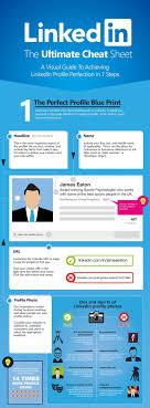 The Anatomy Of A Perfect Job Hunter S Linkedin Profile