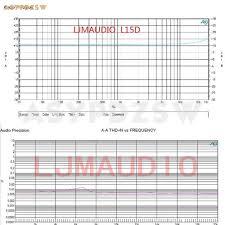 L15DSMD VER3 Class D <b>IRS2092S</b> High Power 250W Mono ...