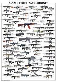 Gun Identification Chart Assault Rifles Carbines Poster Hobbies Pinterest