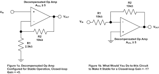 op 37 and le at closed loop gains greater than or equal to 5 see figure 1a is to be designed in a circuit with an inverting signal gain of 1 see