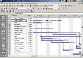 A Gantt Chart Is An Example Of Project Metadata Project Management For Librarians Part 3