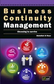 125 Best Disaster Recovery And Business Continuity Images On