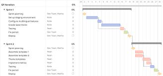 Garnt Chart Project Management Gantt Chart Example Teamgantt