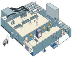 Class 100 Clean Room Design