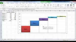 Create A Floating Column Chart