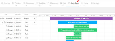 Wordpress Gantt Chart Plugin Effortless Project Management With Wordpress In Five Easy Steps