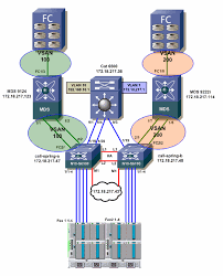 set up fcoe connectivity for a cisco ucs blade cisco fcoe vsan connectivity 02 gif