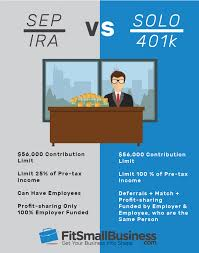 Simple Ira Vs Sep Ira Chart Sep Ira Vs Solo 401 K Costs Contributions Rules Which