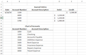 Chart Of Accounts Spreadsheet Solved Part 1 Tco 1 Given A Spreadsheet With The Follo