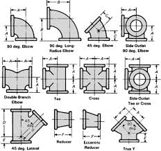 Class 125 Cast Iron Flanged Fittings Dimensions Chart