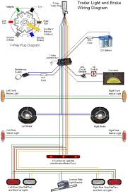 diagrams 620420 seven pin trailer plug wiring diagram 7 pin 7 pin trailer wiring diagram with brakes at 7 Pin Trailer Plug Wiring Diagram