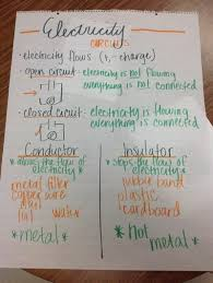 Electricity Anchor Chart 4th Grade Science Third Grade