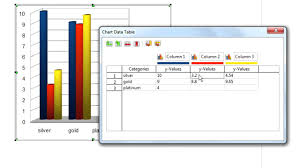 How To Create Insert Chart In Openoffice Org Writer