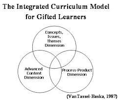 the integrated curriculum model icm icm