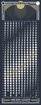 Best 25 Lunar cycle 2016 ideas on Pinterest