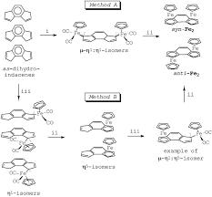 metal&#1074;&bull;&#64257;metal electronic coupling in <i>syn< i> and <i>anti< i metal&#1074;&bull;&#64257;metal electronic coupling in <i>syn< i> and <i>anti< i> stereoisomers of mixed&#1074;&bull; valen