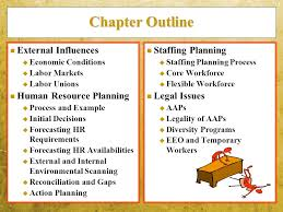 human resources planning ir rr hermien tridayanti mm ppt  3 3 3
