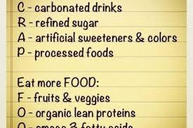 Diet Quotes Impressive Whizolosophy Diet Nutrition Quotes
