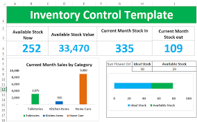 Inventory Template In Excel Overview Guide Free Download