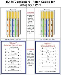cat 5 cable color order great cable wiring diagram how to make cat5 connector wiring diagram cat 5 cable color order cat 5 connector wiring diagram wiring diagrams wiring diagram for wiring