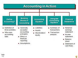 accounting equation accounting equation4