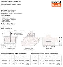 use strong wall shearwall selector to