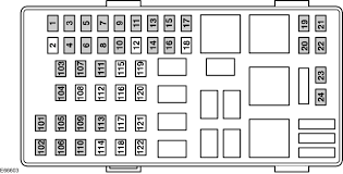 ford transit fuse box layout ford wiring diagrams online
