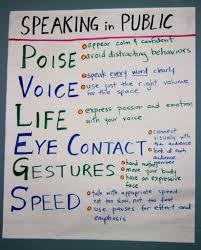 speaking and listening poster speaking and listening skills must speaking and listening poster speaking and listening skills must be taught and students must be