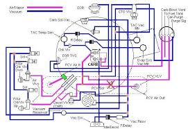 1984 cj7 wiring diagram stateofindiana co how to wire a car horn to a push button at Car Horn Wiring Diagram
