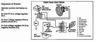 2000 itasca wiring diagram wiring diagram libraries 2000 itasca wiring diagram
